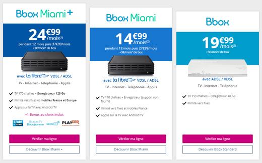 offres internet bbox