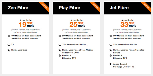 box orange gros plan sur les offres adsl et fibre orange. Black Bedroom Furniture Sets. Home Design Ideas